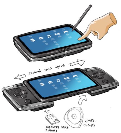 Lo inevitable: posible sucesor del PSP con pantalla táctil.